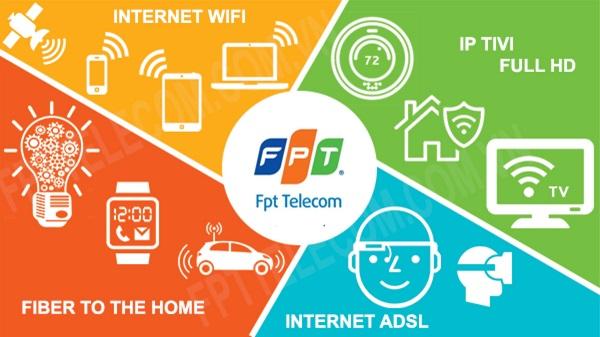 lắp đặt internet fpt