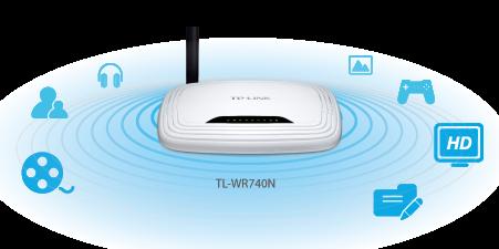 TL-WR740N-1