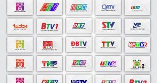 kênh truyền hình fpt play box